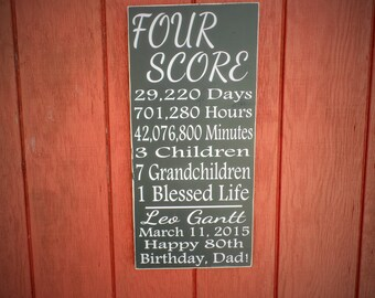 Birthday Wood Sign Personalized Birthday Gift Wooden Sign Hand Painted Word Art Customizable Typography