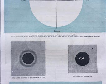 1861 Original Antique Lithograph - Transit of Mercury over the Sun's Disc and Meteor - Astronomy - Astrology - Planet