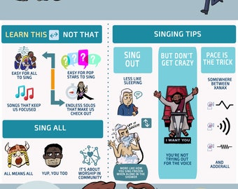 Infograph - Directions for Singing