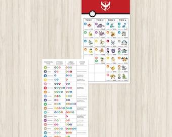 Pokémon Types Card
