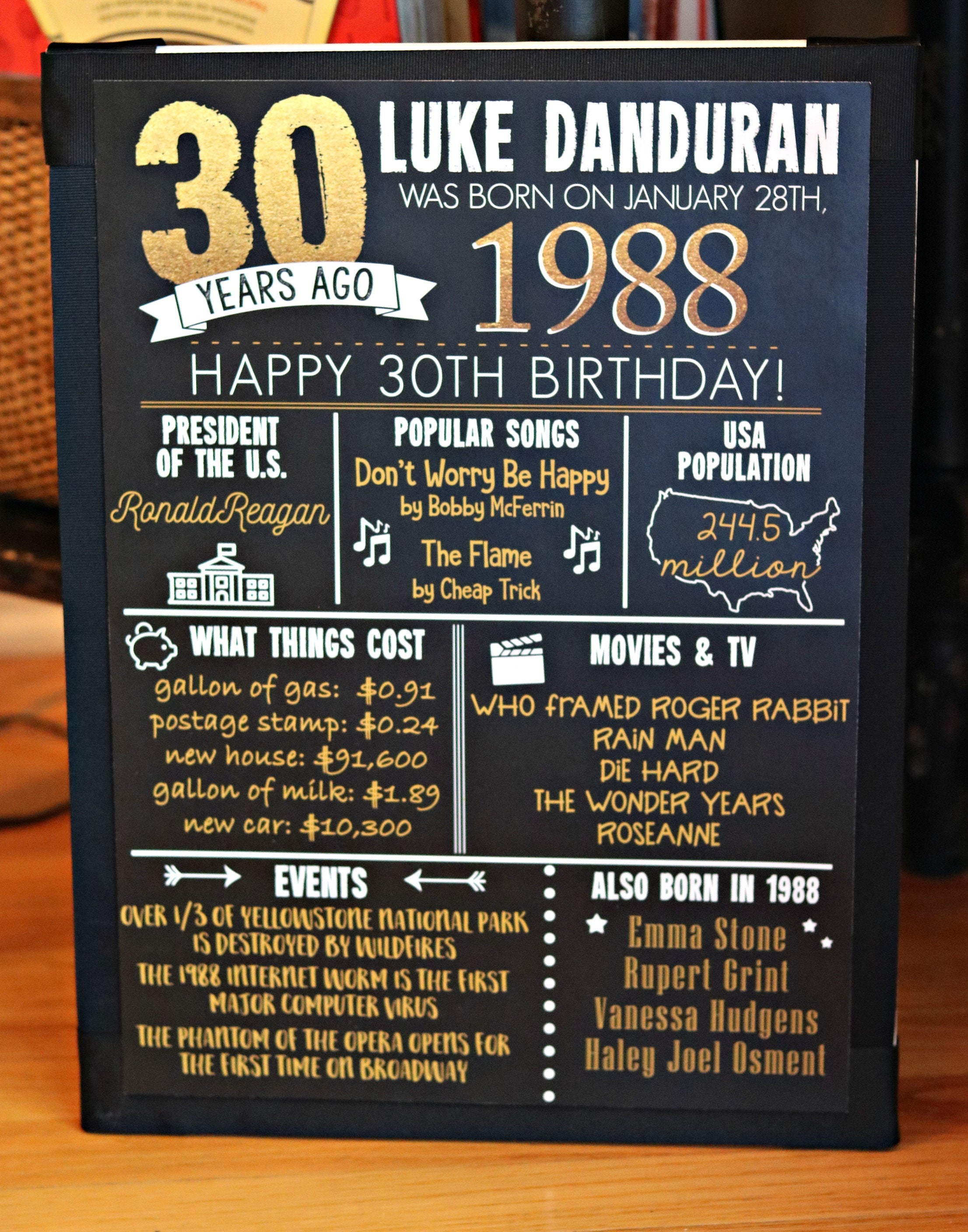 Printed 30th Birthday Poster Back In 1988 What Happened In
