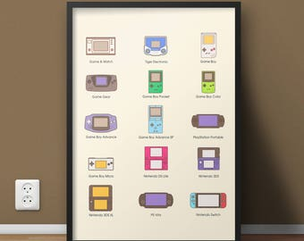 Video Game Wall Art Handheld Console, Nintendo Switch Video Game Decor, Game Console, Man Cave Wall Art, Gamer Girlfriend, Housewarming Gift