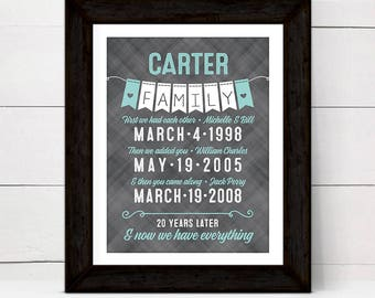 First we had each other now we have everything | 20th anniversary gift ideas for husband wife | personalized art print, canvas or DIY