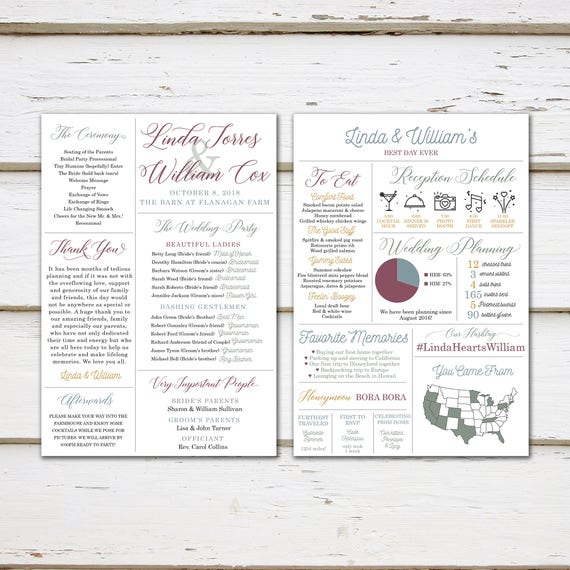 what information is typically on wedding program weddings