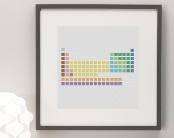 The periodic table alternative wedding guestbook printable periodic table cross stitch pattern urtaz Images