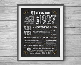 91st Birthday or Anniversary Chalk Sign, Printable 8x10 and 16x20, Party Supplies, 91 Years Ago in 1927, Instant Digital Download
