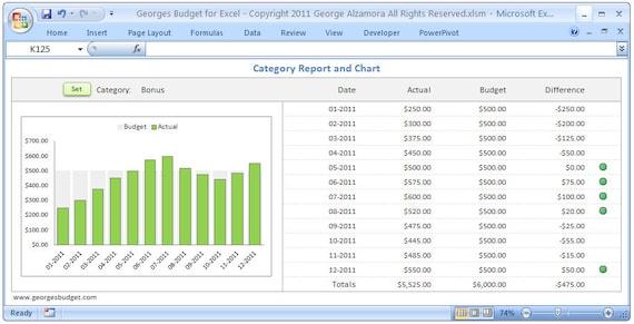 Ungewöhnlich Monatliche Persönliche Budgetvorlage Ideen ...