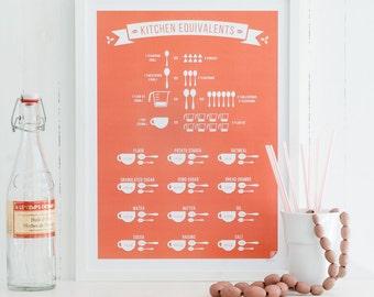 Kitchen Conversions Poster - scandinavian design art print, kitchen decor, salmon 8x10 12x16 16x20 A4 A3