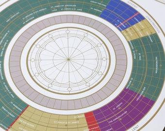 Liturgical Year Circle Print (11x17)