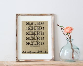 What A Difference A Day Makes Burlap Print, Important Dates Anniversary, Parent Anniversary, Personalized Family Name Sign, Mothers Day Gift