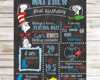 Dr Seuss Chalkboard Sign - Personalized and Printable