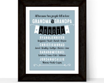 Grandparents Christmas gift with family names, personalized wall art print or canvas, custom colors