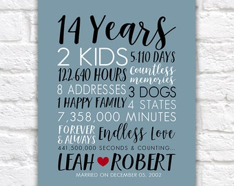 Personalized anniversary gifts wedding date canvas art th