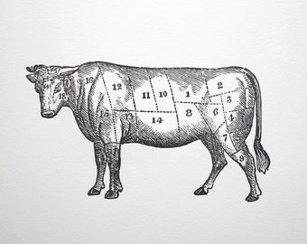 Letterpress Art Print Le Boeuf 8x10 - Beef Meat Cuts Chart - Vintage Cow Diagram