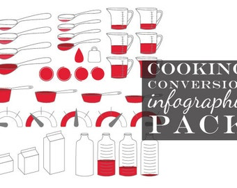 80% OFF SALE Cooking Vector Pack - Cooking Recipe Measurement Vectors - Cooking Tablespoon Teaspoon Vector Measuring Cup Liters Grams Quarts
