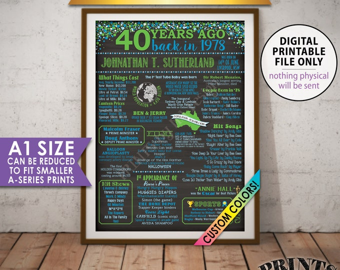 Flashback to 1978 Poster, AUSTRALIA Back in 1978 Flashback Sign Born in 1978 Birthday Party Decor, Chalkboard Style PRINTABLE A1 Size Poster