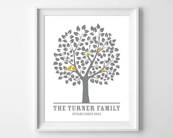 Personalized Family Tree Print, Custom Family Name Art, Custom Family Tree, Family Decor Love Birds Print, Anniversary Art, Digital Download