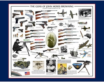 The Guns Of John Moses Browning Poster Also On Cars Planes Detailed 24x36