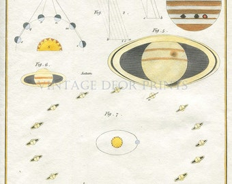 Print of Saturn and Jupiter, Astronomy Antique 1802 Print, Scientific Astronomy Hand Coloured Engraving, Ideal Gift for an Astronomer