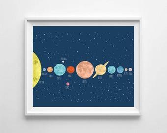 Solar system, Solar system print, nursery printable art, Solar system printable, Solar system art, Solar system print, Solar system nursery