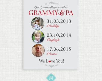 Printable Wall Art- Personalized Grandparent family poster - Important family date art print poster - Wall art
