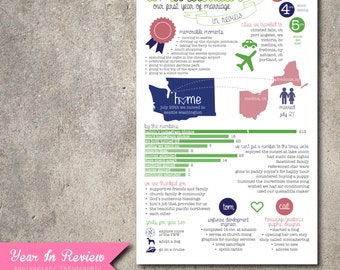 Custom Printable Year In Review Infographic - New Years Anniversary Card