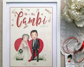 Wedding illustration, illustrazione per matrimonio Custom Family Portrait, (2 soggetti)