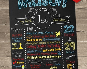 1st Birthday Chalkboard, Chalkboard Sign, Chalkboard Birthday Sign, First Birthday Chalkboard Sign, 1st Birthday Boy