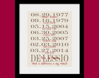 Special Dates Wall Print, Important Family Dates Print, Memorable Family Dates, Chirstmas Gift, Anniversary Gift, A Difference A Day Makes