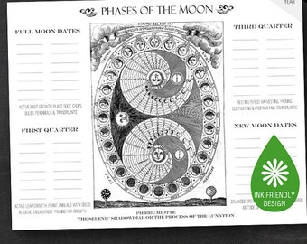 Moon Phase Gardening Chart - Printable Garden Planner Page for Garden Journals