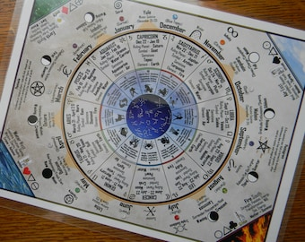Laminated Information Chart for the seekers of Astrology, Classical Elements, Moon Phases, Symbolism, Wheel of the Year and more