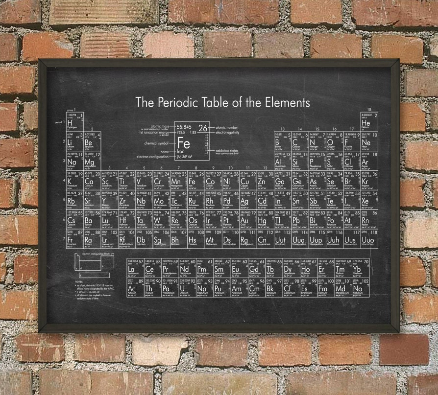 Periodic table of elements poster 1 chemistry science zoom urtaz Choice Image