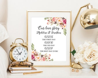 PRINTABLE Our love story sign, special dates sign, wedding date sign,important dates sign, anniversary reception sign, anniversary gift, VF1