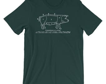 Father's Day Gift- BBQ Gift for- Foodie Gift- Pork Butcher Chart T-Shirt- Meat Lover Gifts- BBQ Tshirt- Barbeque Gifts- Butcher Meat Cuts