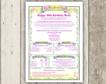Personalised 90TH BIRTHDAY Gift 'Day You Were Born' History Certificate, Unique 90th Birthday Keepsake, Mum Dad Grandma Grandpa Nana Pa