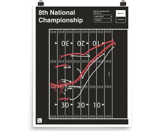 Ohio State Football Poster: 8th National Championship (2015)