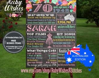 Personalised 70th Birthday 1948 Sewing Themed Chalkboard Printable- Australian