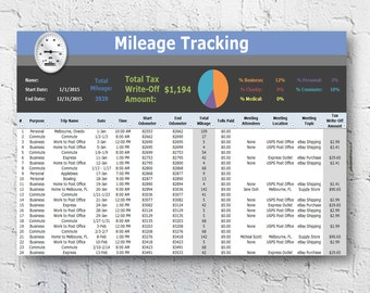 Mileage Tracking Log 2017 | Home Small Business | Tax Deduction Write-off Calculator | Microsoft Excel Spreadsheet | Instant Download