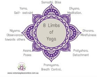 Beyond the Poses. Learn what else the Yogic lifestyle can give you.
