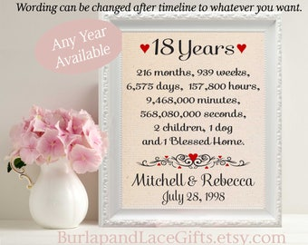 18th Anniversary Gift to Wife Gift to Husband Anniversary Gift Wife Anniversary Husband Gift Wedding Anniversary Weddings  (ana207-19)