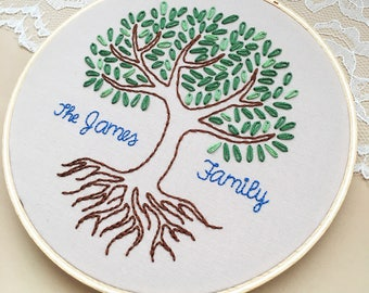 Custom Family Name Embroidery Hoop Art, Family Tree, Family Name Sign, Family Tree Art, Wedding Gift, Personalized Name Sign