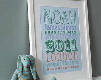 Personalised Birth Date Print