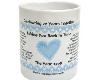 1998 20th Anniversary Mug - Celebrating 20 Years Together