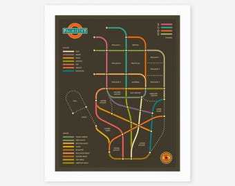 PALMISTRY HAND MAP (Giclée Fine Art Print/Photo Print/Poster Print) brown version