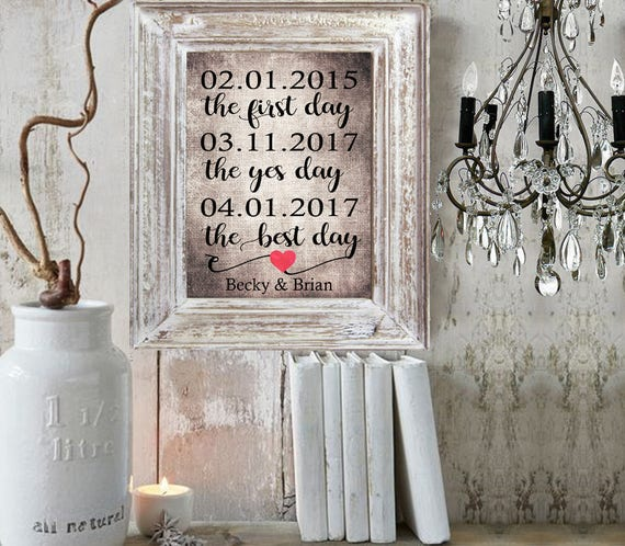 personalized wedding gift home decor wedding signs wall art. Black Bedroom Furniture Sets. Home Design Ideas