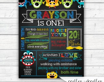 Little Monster Birthday Chalkboard Poster, Birthday Milestones, Chalkboard Sign, Monster Party, Boy's Birthday, Printable or Printed