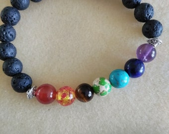7 Chakra Colors Elastic Lava Diffuser Bracelet