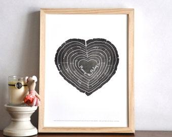 Chalkboard Family Tree - 4 Generation Heart Stump Tree Rings Print - I Carry Your Heart Art Print