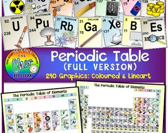 Periodic Table Printable and Clipart