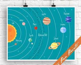 Our Solar System Map (planets) - Inspired Art Print (Unframed) (Featured in Ocean) Outer space Art Prints for Kids